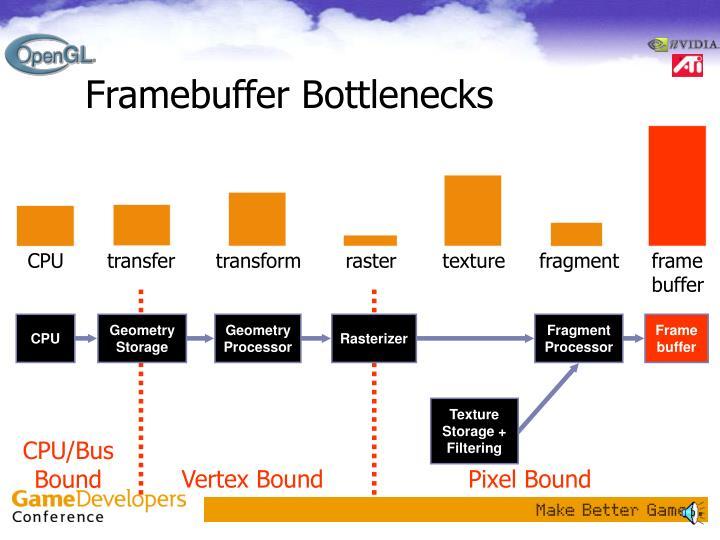 Framebuffer Bottlenecks
