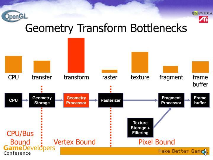 Geometry Transform Bottlenecks