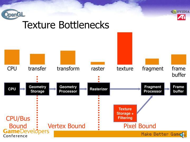 Texture Bottlenecks
