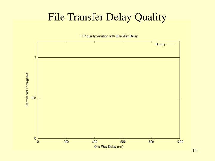 File Transfer Delay Quality