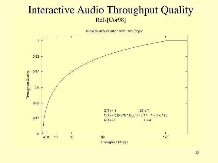 Interactive Audio Throughput Quality