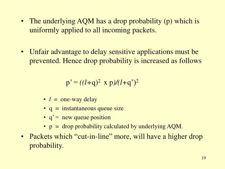 The underlying AQM has a drop probability (p) which is uniformly applied to all incoming packets.