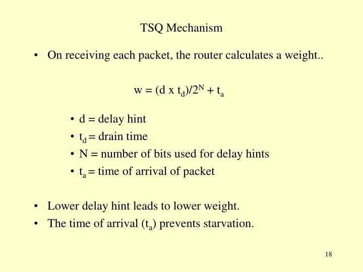 TSQ Mechanism