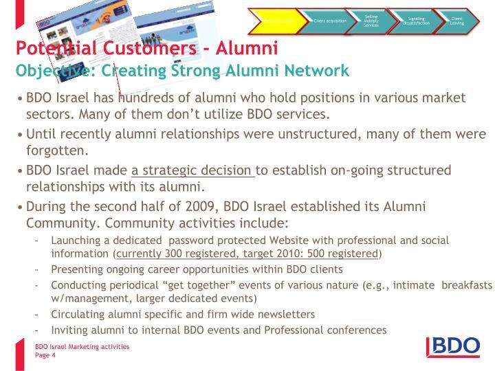 Potential Customers - Alumni
