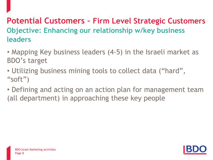 Potential Customers –