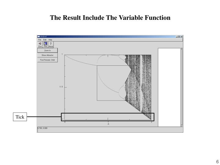 The Result Include The Variable Function