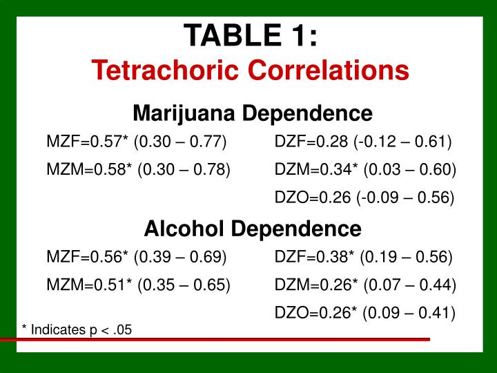 TABLE 1: