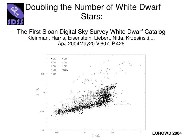 Doubling the number of white dwarf stars