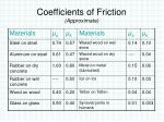 coefficients of friction approximate