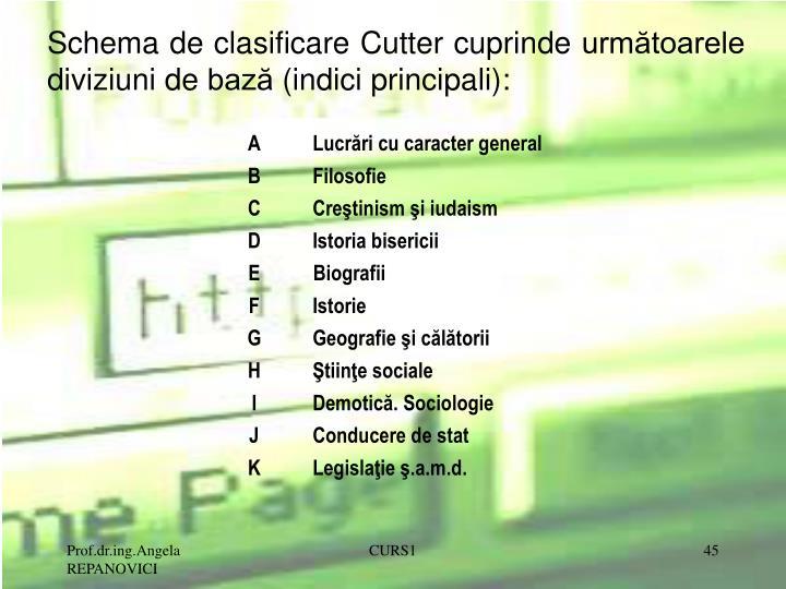 Schema de clasificare Cutter cuprinde următoarele diviziuni de bază (indici principali):