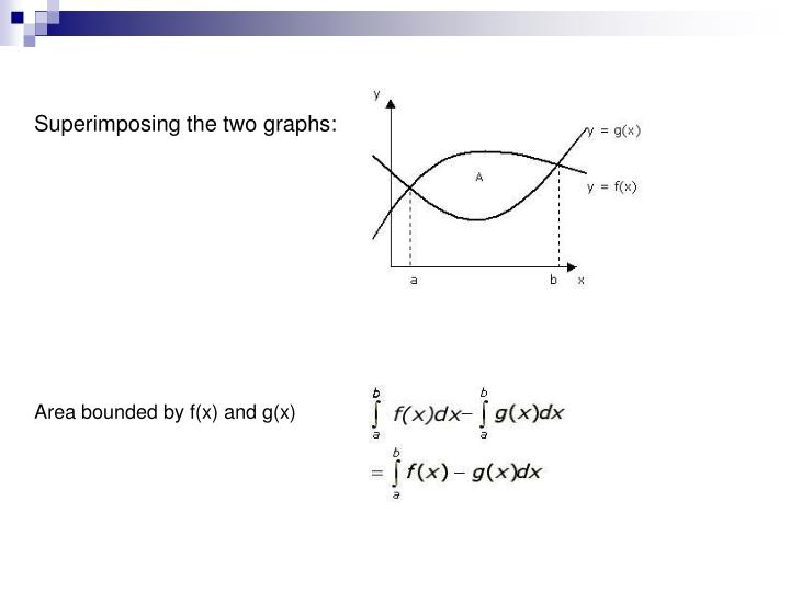 Superimposing the two graphs: