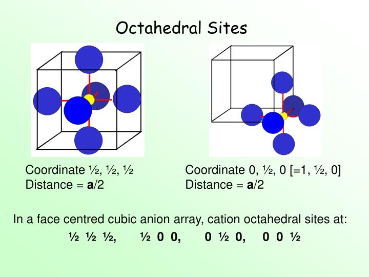 Octahedral sites