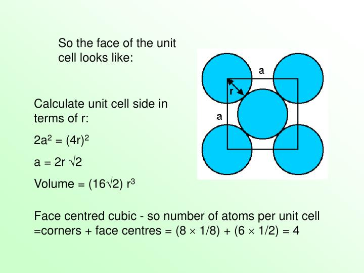 So the face of the unit cell looks like: