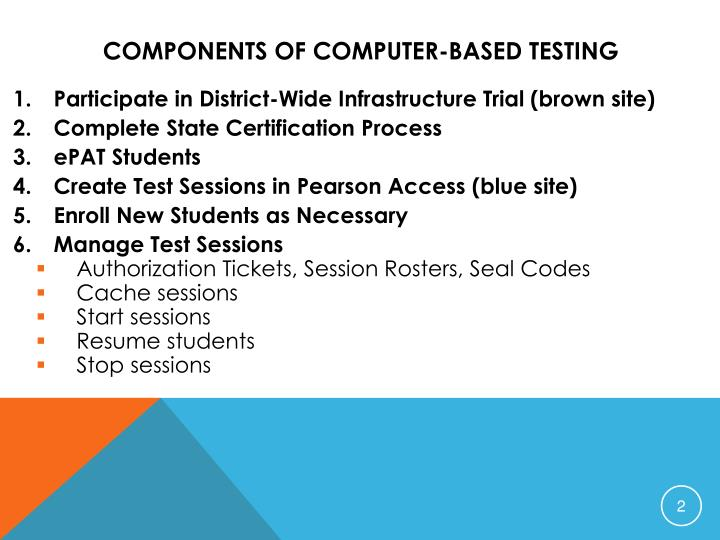Components of computer based testing