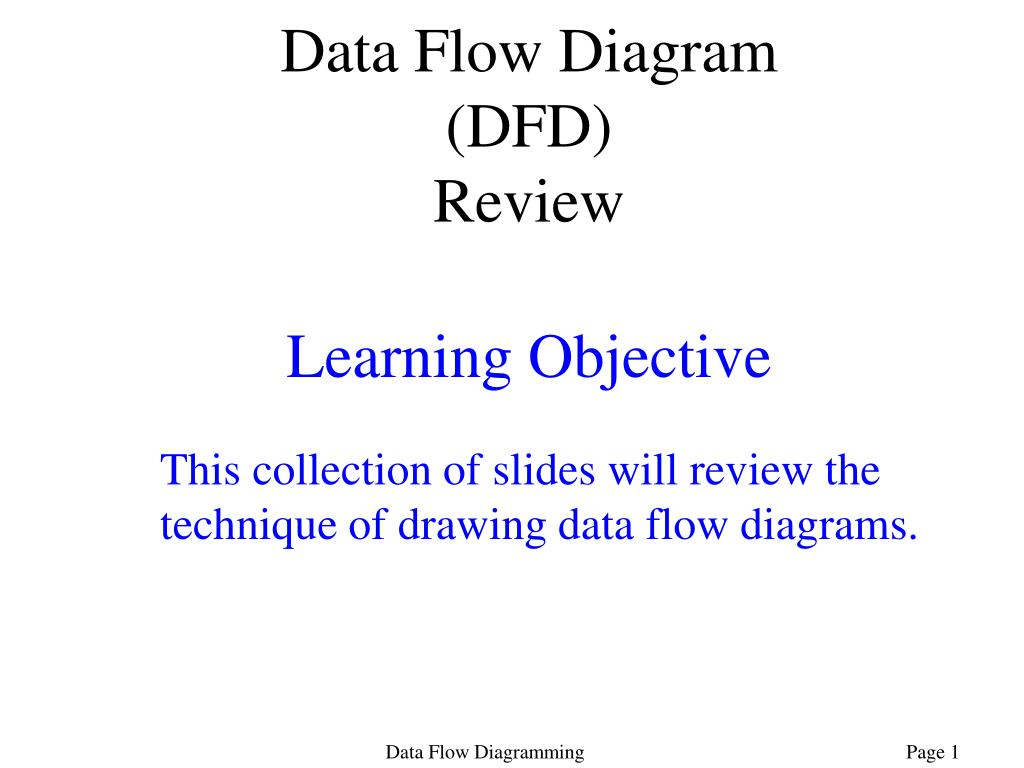 Ppt Data Flow Diagram Dfd Review Powerpoint Presentation Id Process Numbering N