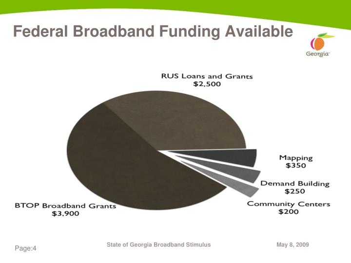 Federal Broadband Funding Available