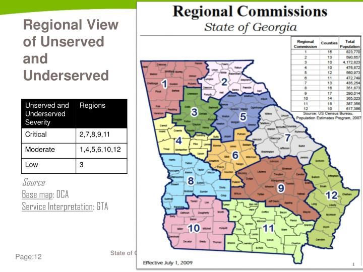 Regional View of Unserved and Underserved