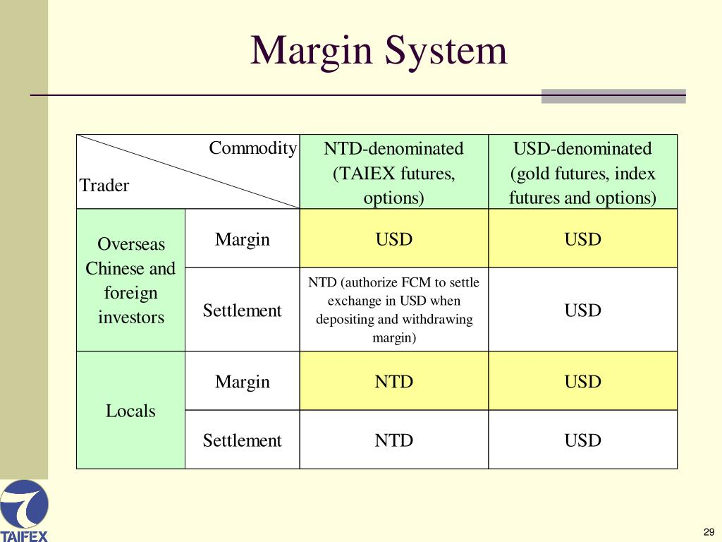 Ntd system forex work from home mumbai without investment