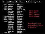 contact binary candidates detected by radar