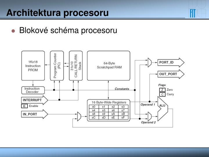 Architektura procesoru