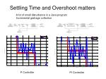settling time and overshoot matters