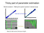 tricky part of parameter estimation