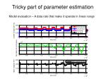 tricky part of parameter estimation1