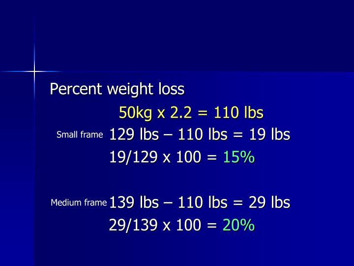 Percent weight loss