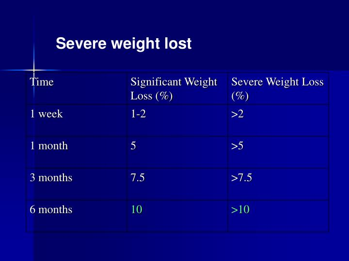 Severe weight lost