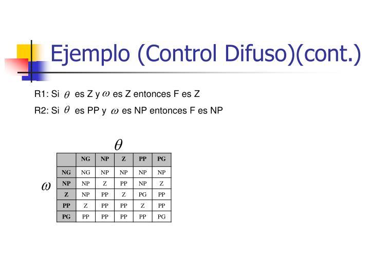 Ejemplo (Control Difuso)(cont.)