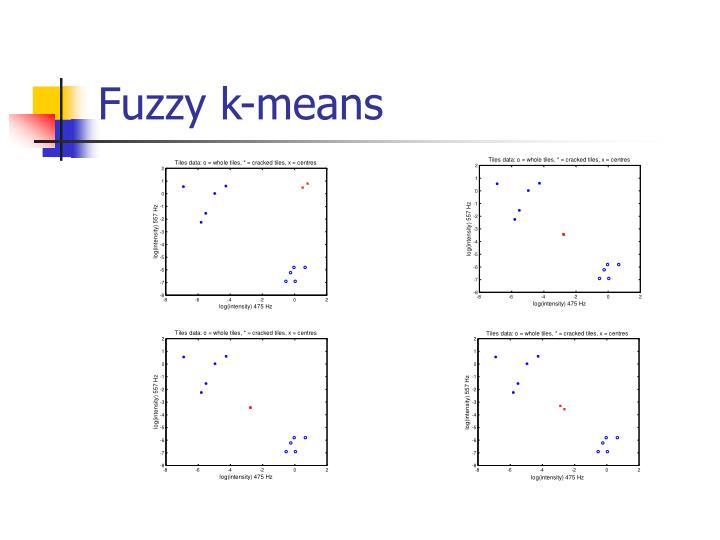 Fuzzy k-means