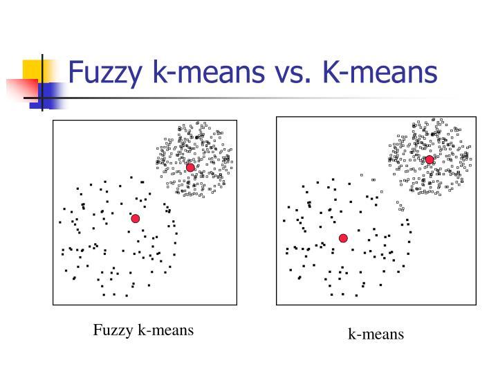 Fuzzy k-means vs. K-means