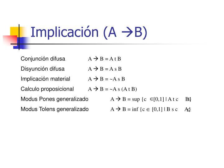 Implicación (A