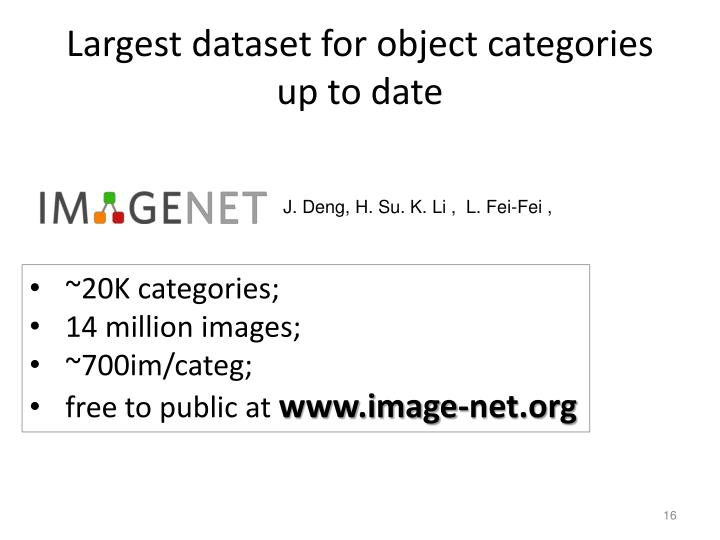 Largest dataset for object categories up to date
