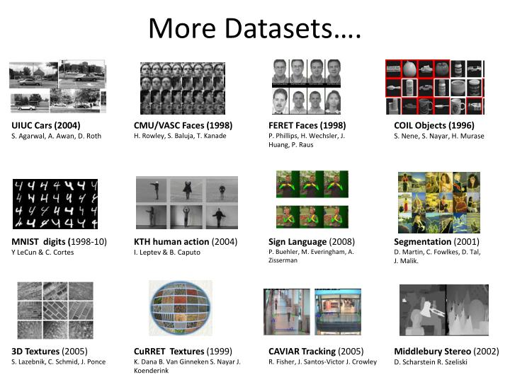 More Datasets….