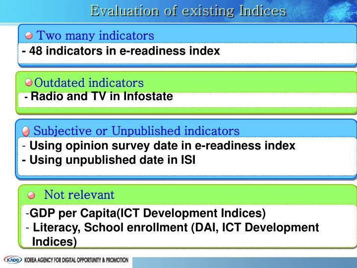 Evaluation of existing Indices