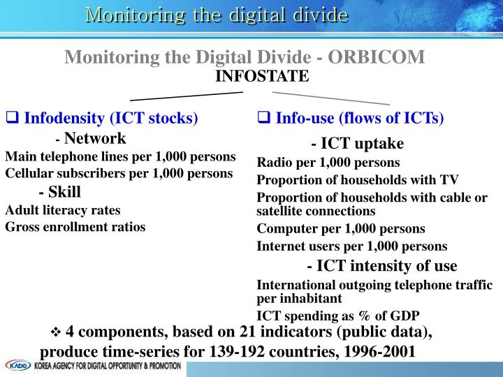 Monitoring the digital divide