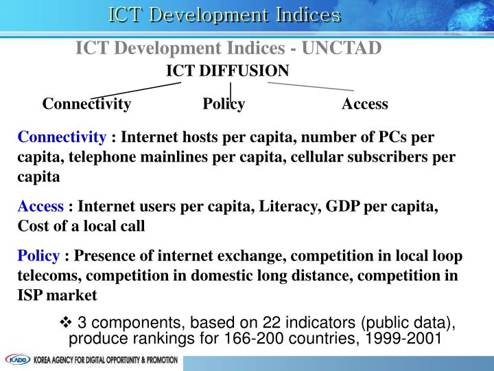 ICT Development Indices