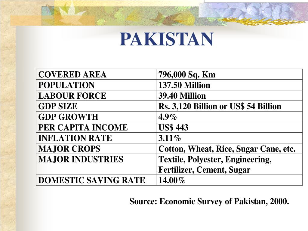 PPT - SECURITIES AND EXCHANGE COMMISSION OF PAKISTAN