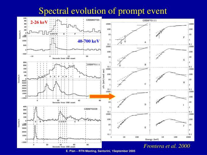 Spectral evolution of prompt event