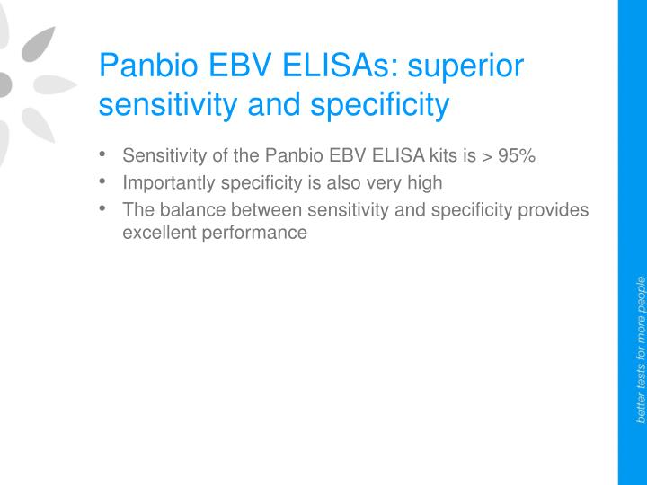 Panbio EBV ELISAs: