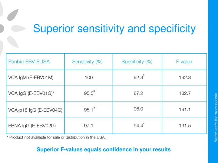 Superior F-values equals confidence in your results