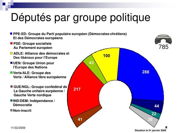 PPE-ED: Groupe du Parti populaire européen (Démocrates-chrétiens)