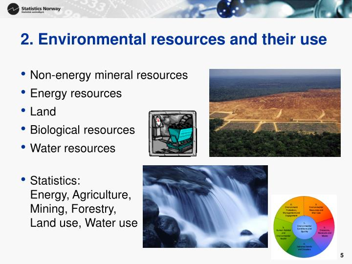 land resources land as a resource environmental sciences essay Land or soil is one of the natural bases for human life and social development soils are defined and characterized on the basis of their morphological.
