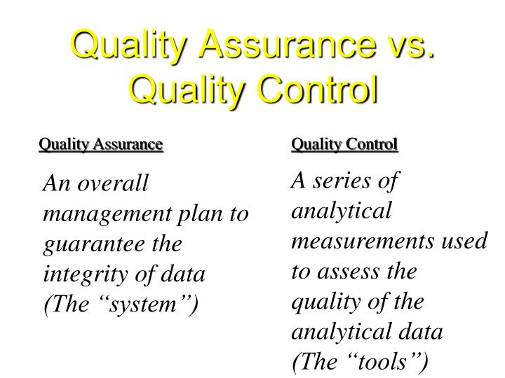 PPT - Quality Assurance vs  Quality Control PowerPoint