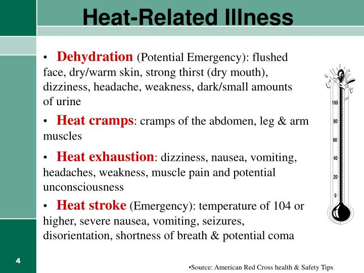 Heat-Related Illness