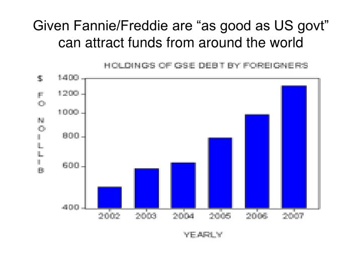 "Given Fannie/Freddie are ""as good as US govt"" can attract funds from around the world"
