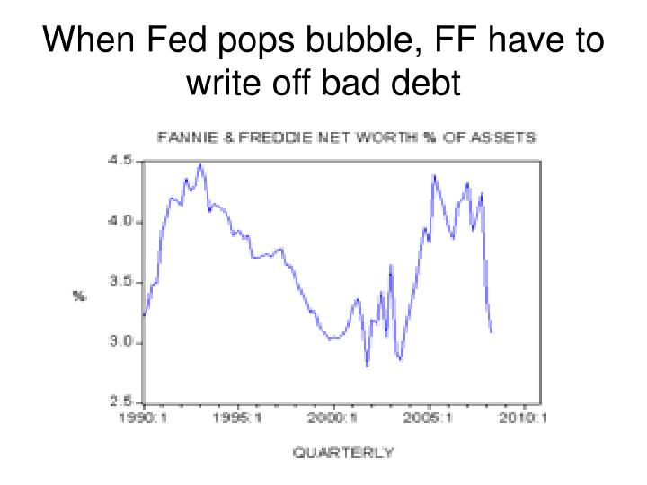 When Fed pops bubble, FF have to write off bad debt