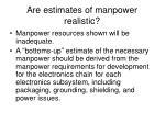 are estimates of manpower realistic