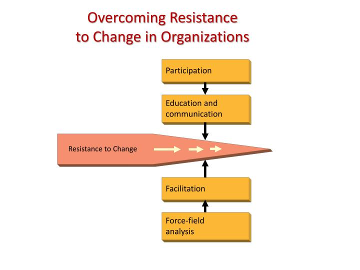 overcoming resistance to change When staff work in an organisation for a while, they can get their feet under the table and feel comfortable this is good as they will work well but, things change in business perhaps you need to introduce a new way of working, or some new software this can upset the status quo, and shift those.